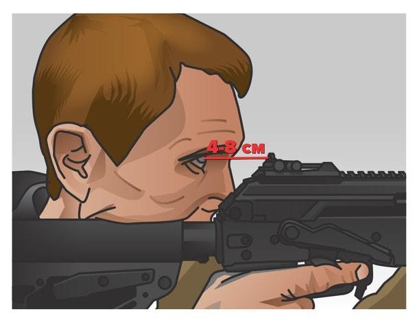 Основа точного выстрела: правила прицеливания